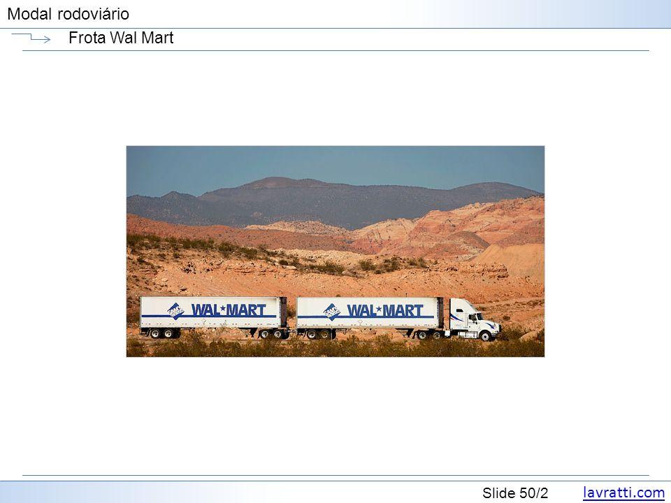lavratti.com Slide 50/2 Modal rodoviário Frota Wal Mart