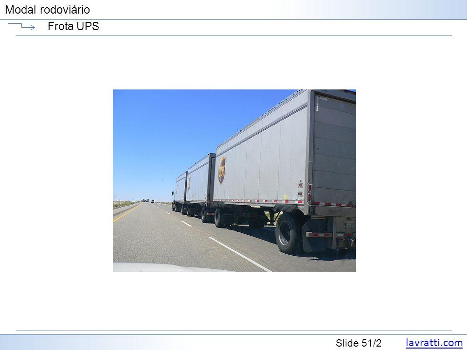 lavratti.com Slide 51/2 Modal rodoviário Frota UPS