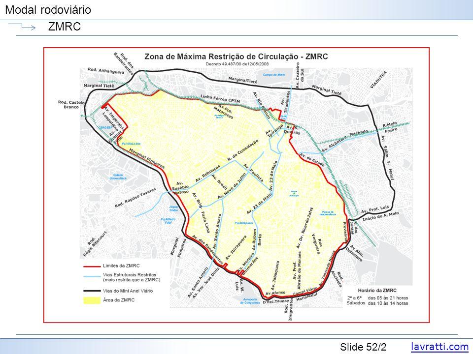 lavratti.com Slide 52/2 Modal rodoviário ZMRC