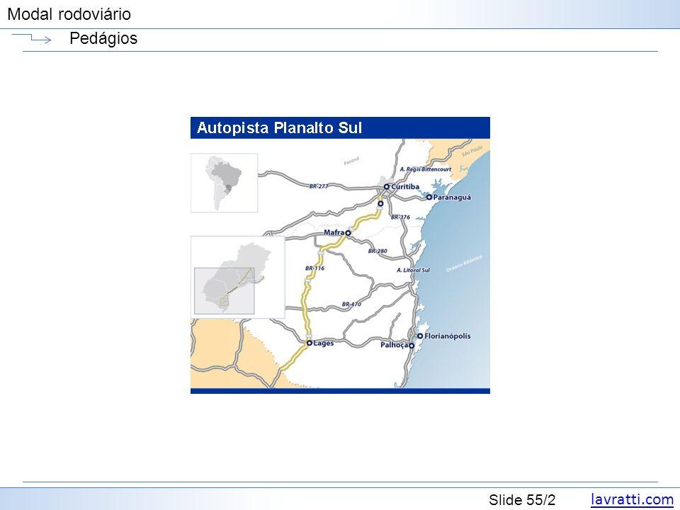 lavratti.com Slide 55/2 Modal rodoviário Pedágios