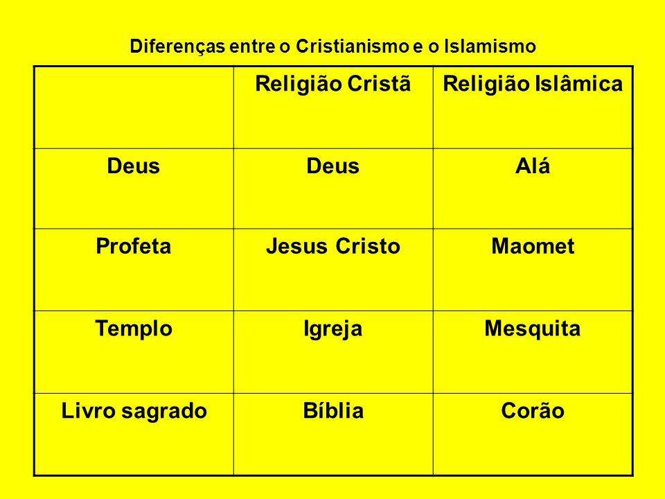 Diferenças entre o Cristianismo e o Islamismo Religião CristãReligião Islâmica Deus Alá ProfetaJesus CristoMaomet TemploIgrejaMesquita Livro sagradoBí