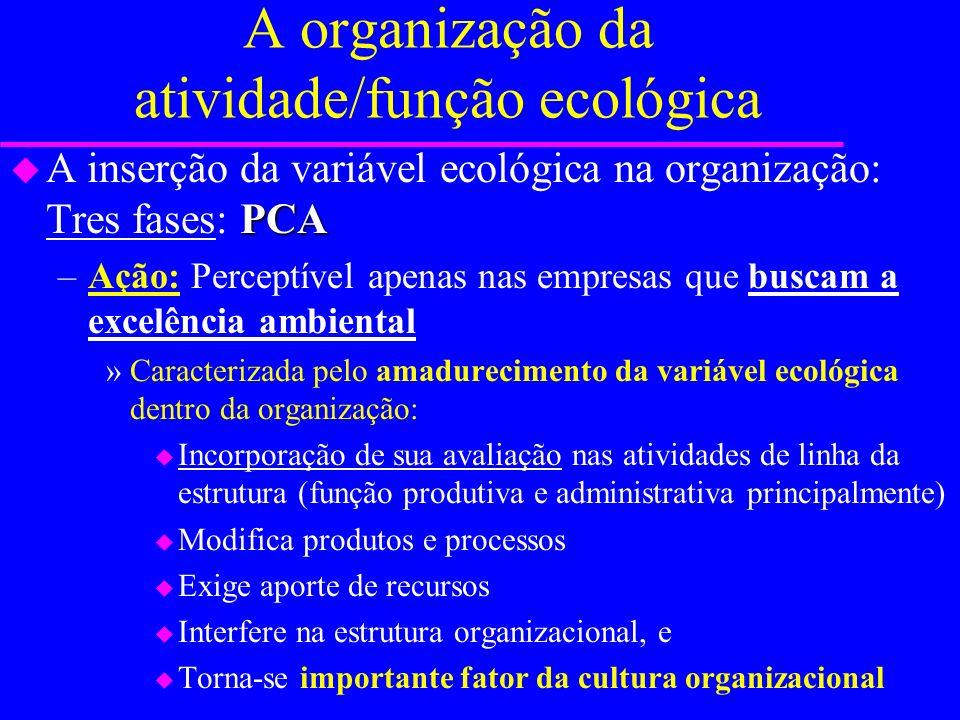 A organização da atividade/função ecológica PCA u A inserção da variável ecológica na organização: Tres fases: PCA –Percepção: Cúpula administrativa e