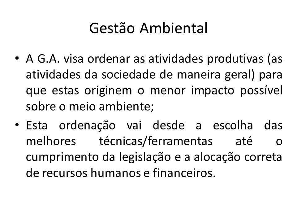 Gestão Ambiental A G.A. visa ordenar as atividades produtivas (as atividades da sociedade de maneira geral) para que estas originem o menor impacto po