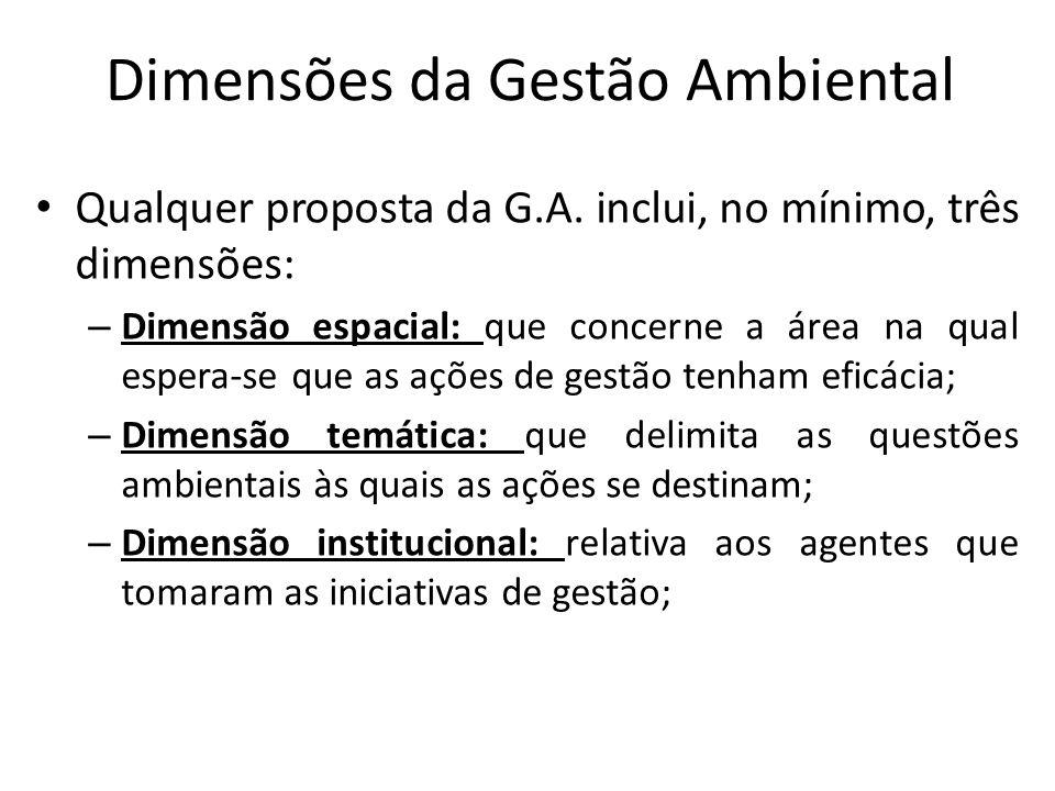 Dimensões da Gestão Ambiental Qualquer proposta da G.A. inclui, no mínimo, três dimensões: – Dimensão espacial: que concerne a área na qual espera-se