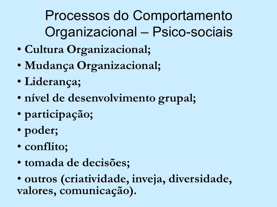 Processos do Comportamento Organizacional – Psico-sociais Cultura Organizacional; Mudança Organizacional; Liderança; nível de desenvolvimento grupal;