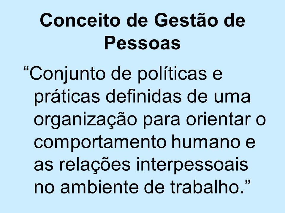 Conceito de Gestão de Pessoas Conjunto de políticas e práticas definidas de uma organização para orientar o comportamento humano e as relações interpe