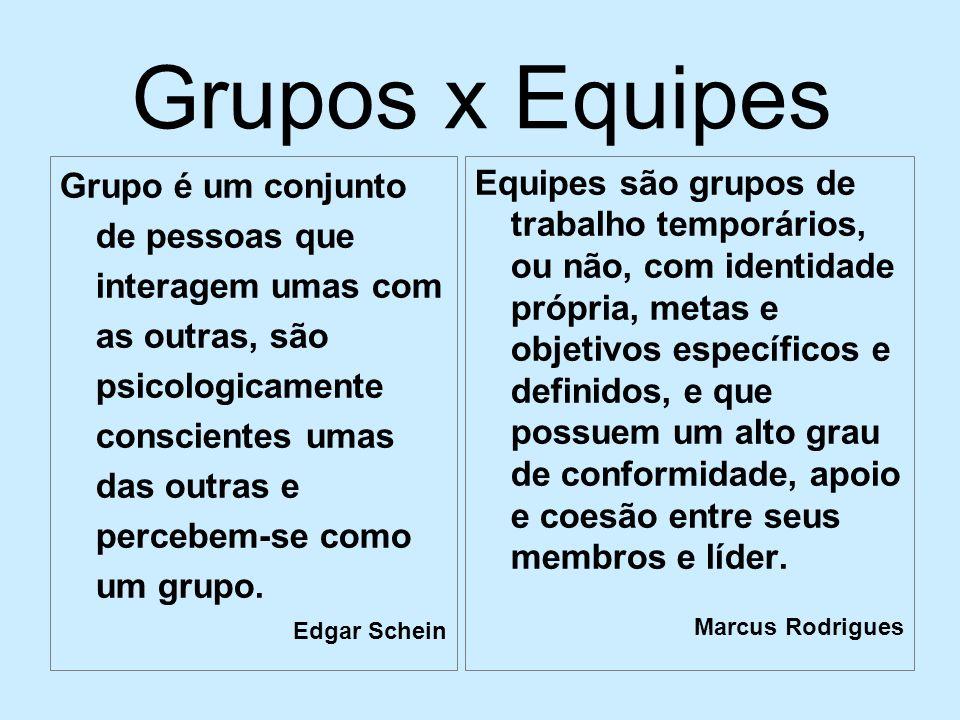 Grupos x Equipes Grupo é um conjunto de pessoas que interagem umas com as outras, são psicologicamente conscientes umas das outras e percebem-se como