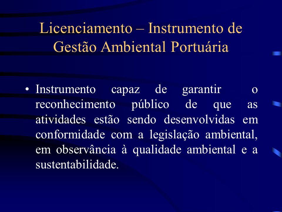 Licenciamento – Instrumento de Gestão Ambiental Portuária Instrumento capaz de garantir o reconhecimento público de que as atividades estão sendo dese