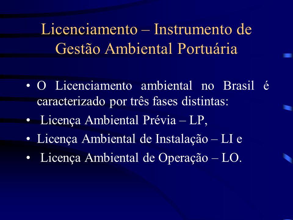Licenciamento – Instrumento de Gestão Ambiental Portuária O Licenciamento ambiental no Brasil é caracterizado por três fases distintas: Licença Ambien