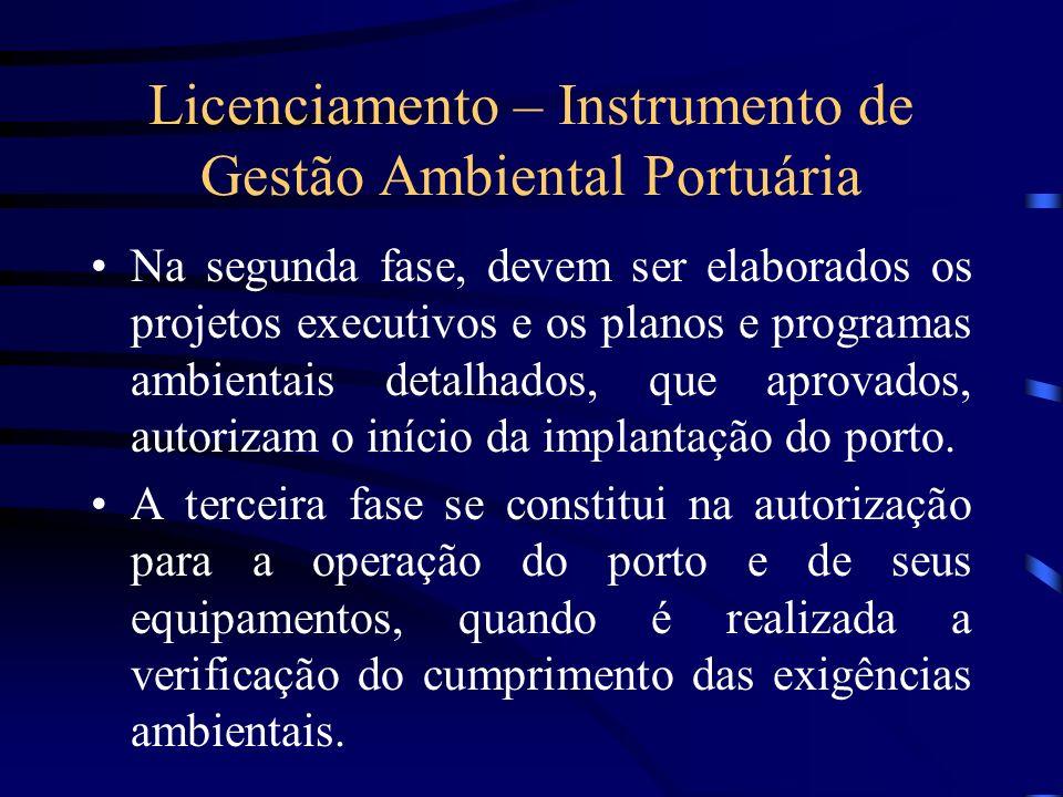 Licenciamento – Instrumento de Gestão Ambiental Portuária Na segunda fase, devem ser elaborados os projetos executivos e os planos e programas ambient