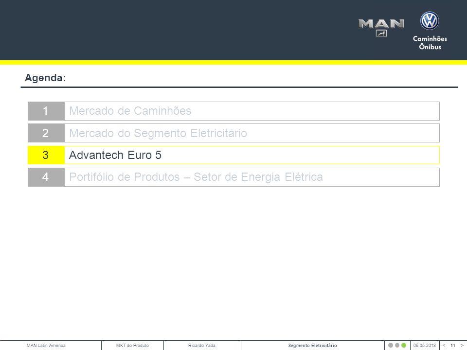 11 < >MAN Latin AmericaSegmento Eletricitário06.05.2013MKT do ProdutoRicardo Yada 1Mercado de Caminhões 2Mercado do Segmento Eletricitário 3Advantech Euro 5 Agenda: 4Portifólio de Produtos – Setor de Energia Elétrica