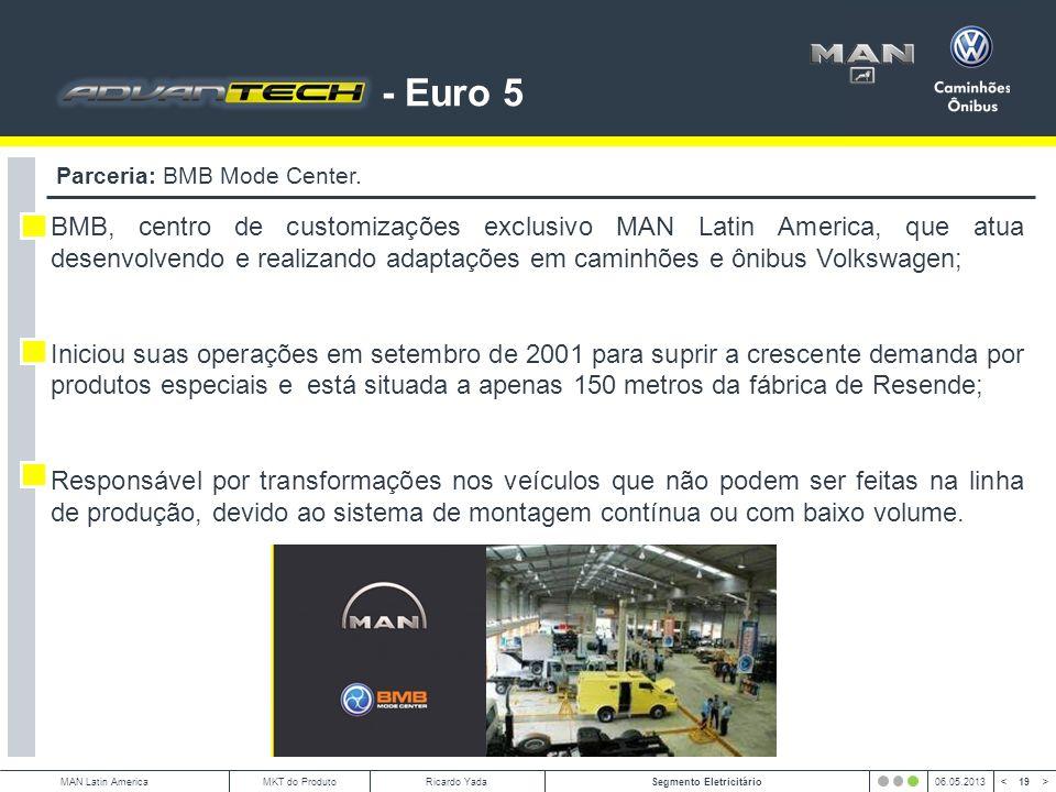 19 < >MAN Latin AmericaSegmento Eletricitário06.05.2013MKT do ProdutoRicardo Yada Parceria: BMB Mode Center.