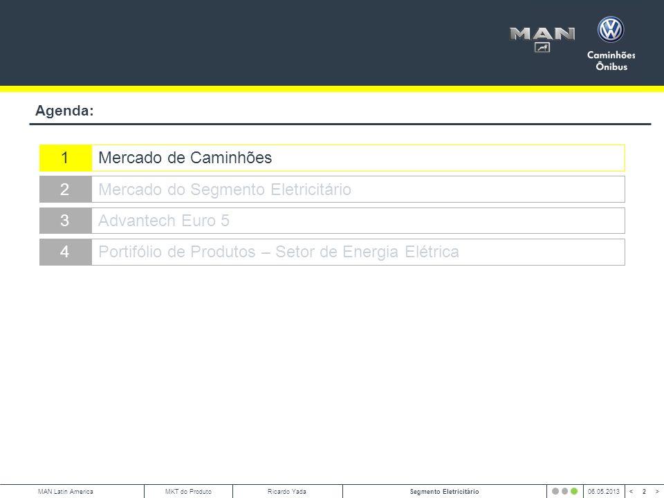3 < >MAN Latin AmericaSegmento Eletricitário06.05.2013MKT do ProdutoRicardo Yada -20% Mercado do Caminhões 5 ton: Mercado de Caminhões