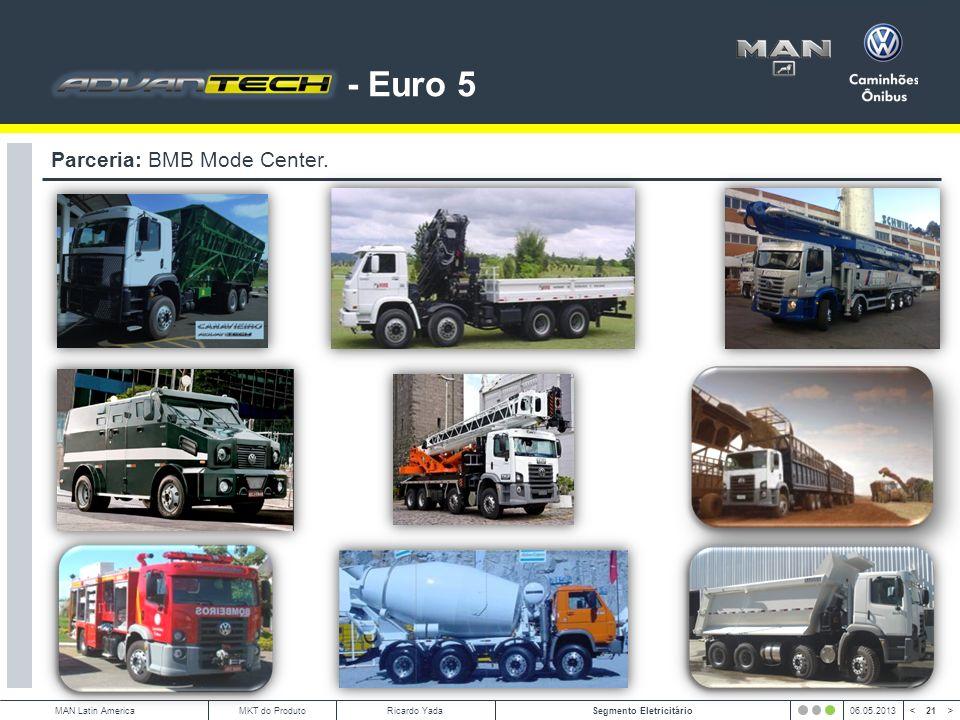 21 < >MAN Latin AmericaSegmento Eletricitário06.05.2013MKT do ProdutoRicardo Yada - Euro 5 Parceria: BMB Mode Center.
