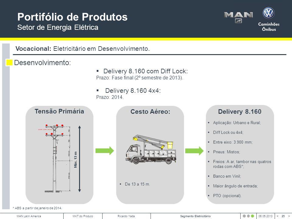 25 < >MAN Latin AmericaSegmento Eletricitário06.05.2013MKT do ProdutoRicardo Yada Desenvolvimento: Delivery 8.160 com Diff Lock: Prazo: Fase final (2º semestre de 2013).