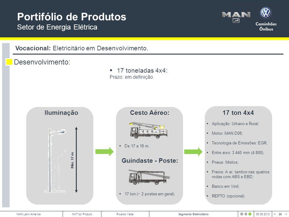 26 < >MAN Latin AmericaSegmento Eletricitário06.05.2013MKT do ProdutoRicardo Yada Desenvolvimento: 17 toneladas 4x4: Prazo: em definição.