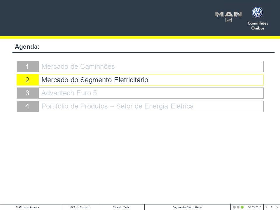 8 < >MAN Latin AmericaSegmento Eletricitário06.05.2013MKT do ProdutoRicardo Yada 1Mercado de Caminhões 2Mercado do Segmento Eletricitário 3Advantech Euro 5 Agenda: 4Portifólio de Produtos – Setor de Energia Elétrica