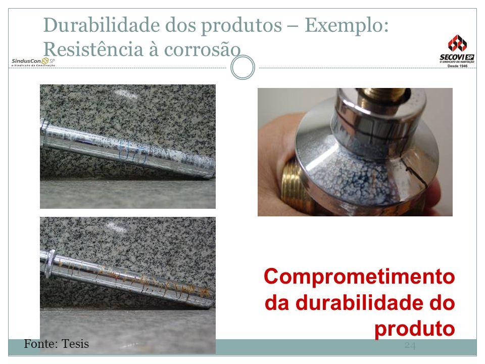 24 PSQ Comprometimento da durabilidade do produto Durabilidade dos produtos – Exemplo: Resistência à corrosão Fonte: Tesis