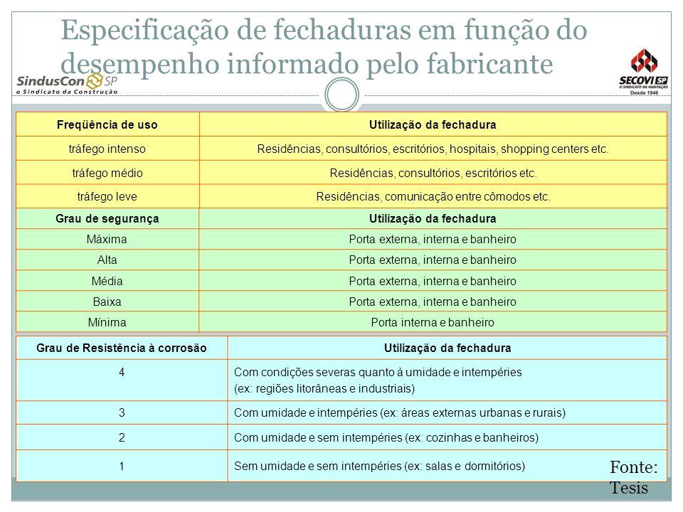 Especificação de fechaduras em função do desempenho informado pelo fabricante Freqüência de usoUtilização da fechadura tráfego intensoResidências, consultórios, escritórios, hospitais, shopping centers etc.