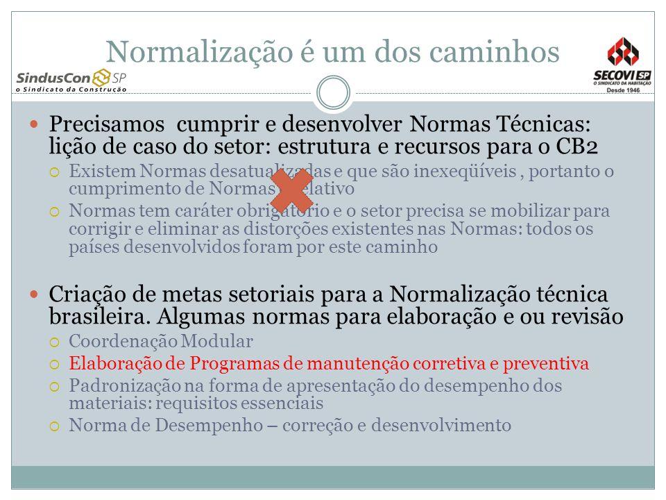 Normalização é um dos caminhos Precisamos cumprir e desenvolver Normas Técnicas: lição de caso do setor: estrutura e recursos para o CB2 Existem Norma