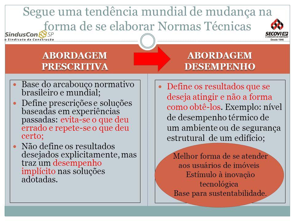 ABORDAGEM PRESCRITIVA ABORDAGEM DESEMPENHO Base do arcabouço normativo brasileiro e mundial; Define prescrições e soluções baseadas em experiências pa