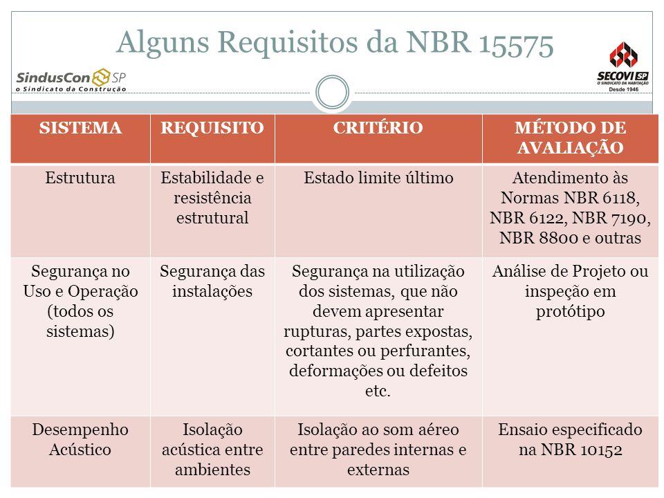 Alguns Requisitos da NBR 15575 SISTEMAREQUISITOCRITÉRIOMÉTODO DE AVALIAÇÃO EstruturaEstabilidade e resistência estrutural Estado limite últimoAtendimento às Normas NBR 6118, NBR 6122, NBR 7190, NBR 8800 e outras Segurança no Uso e Operação (todos os sistemas) Segurança das instalações Segurança na utilização dos sistemas, que não devem apresentar rupturas, partes expostas, cortantes ou perfurantes, deformações ou defeitos etc.