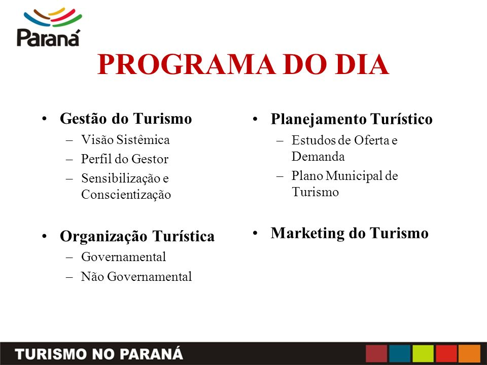 PROGRAMA DO DIA Gestão do Turismo –Visão Sistêmica –Perfil do Gestor –Sensibilização e Conscientização Organização Turística –Governamental –Não Governamental Planejamento Turístico –Estudos de Oferta e Demanda –Plano Municipal de Turismo Marketing do Turismo