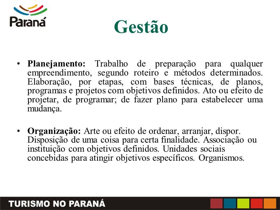 Organiza ç ão P ú blica Municipal Ó RGÃO OFICIAL DE TURISMO Estrutura: Gestão e Articulação Desenvolvimento do Destino Promoção e Apoio à Comercialização