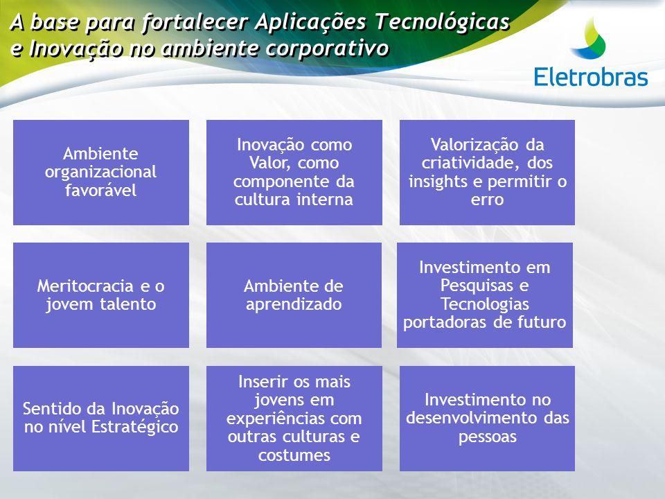 A base para fortalecer Aplicações Tecnológicas e Inovação no ambiente corporativo Ambiente organizacional favorável Inovação como Valor, como componen
