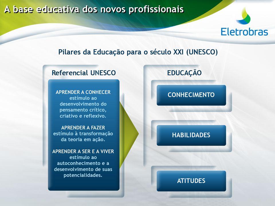 A base educativa dos novos profissionais