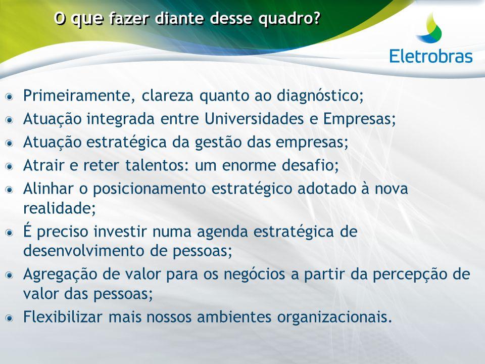 Primeiramente, clareza quanto ao diagnóstico; Atuação integrada entre Universidades e Empresas; Atuação estratégica da gestão das empresas; Atrair e r