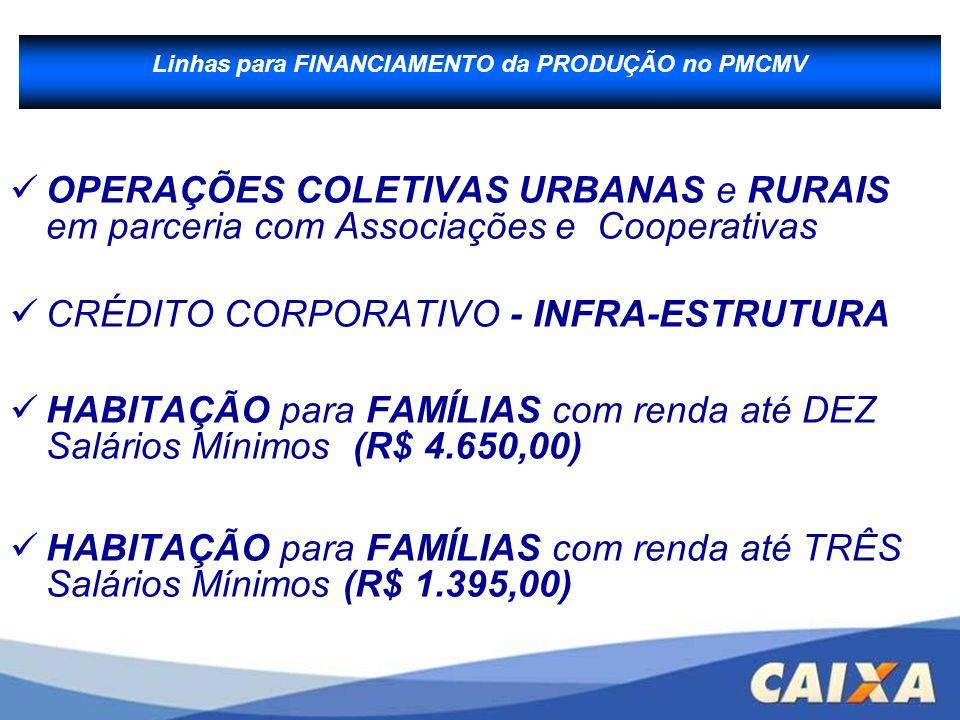 OPERAÇÕES COLETIVAS URBANAS e RURAIS em parceria com Associações e Cooperativas CRÉDITO CORPORATIVO - INFRA-ESTRUTURA HABITAÇÃO para FAMÍLIAS com rend