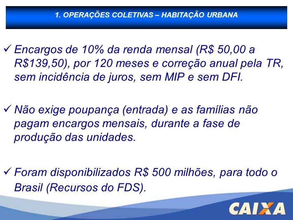 B - Financiamento à Produção Encargos de 10% da renda mensal (R$ 50,00 a R$139,50), por 120 meses e correção anual pela TR, sem incidência de juros, s