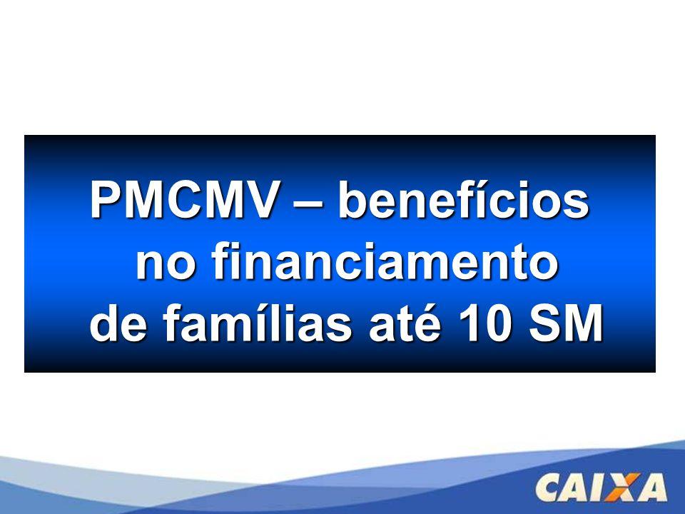 PMCMV – benefícios no financiamento no financiamento de famílias até 10 SM de famílias até 10 SM