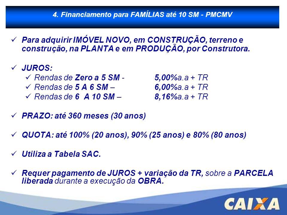 B - Financiamento à Produção Para adquirir IMÓVEL NOVO, em CONSTRUÇÃO, terreno e construção, na PLANTA e em PRODUÇÃO, por Construtora. JUROS: Rendas d