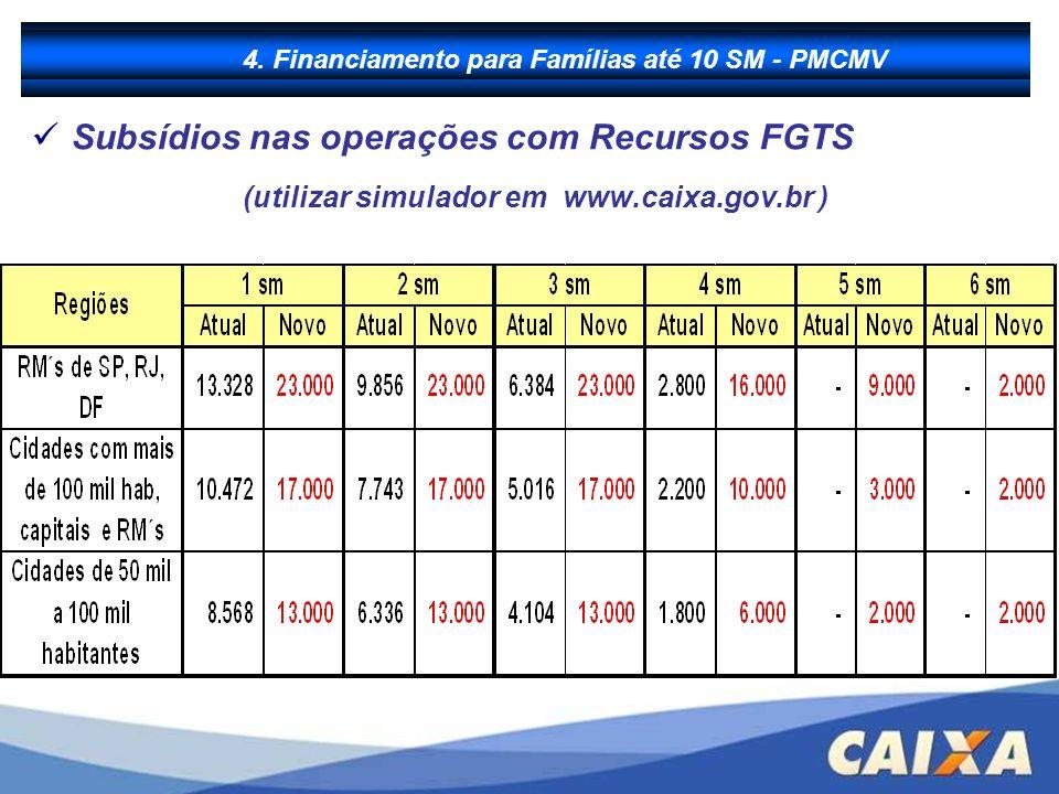 B - Financiamento à Produção Subsídios nas operações com Recursos FGTS (utilizar simulador em www.caixa.gov.br ) FINANCIAMENTO A PRODUÇÃO 4. Financiam
