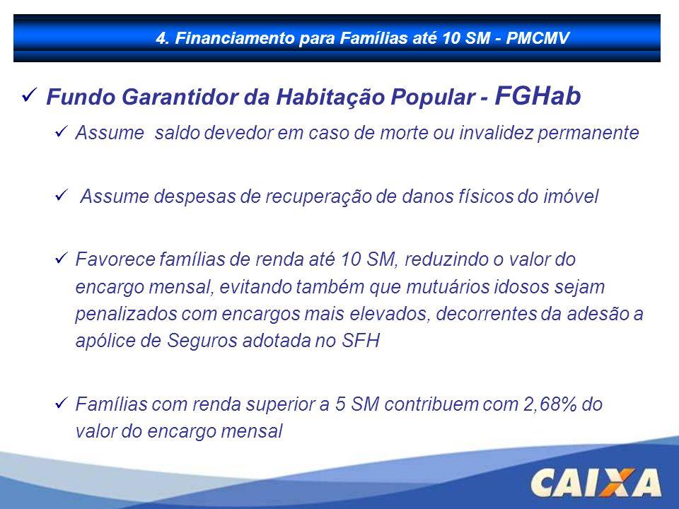 B - Financiamento à Produção Fundo Garantidor da Habitação Popular - FGHab Assume saldo devedor em caso de morte ou invalidez permanente Assume despes