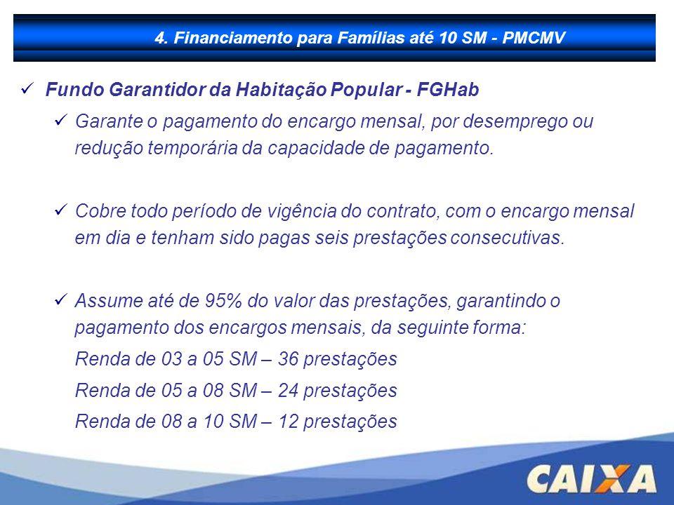 B - Financiamento à Produção Fundo Garantidor da Habitação Popular - FGHab Garante o pagamento do encargo mensal, por desemprego ou redução temporária