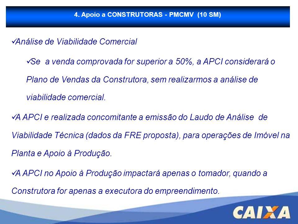 B - Financiamento à Produção Análise de Viabilidade Comercial Se a venda comprovada for superior a 50%, a APCI considerará o Plano de Vendas da Constr