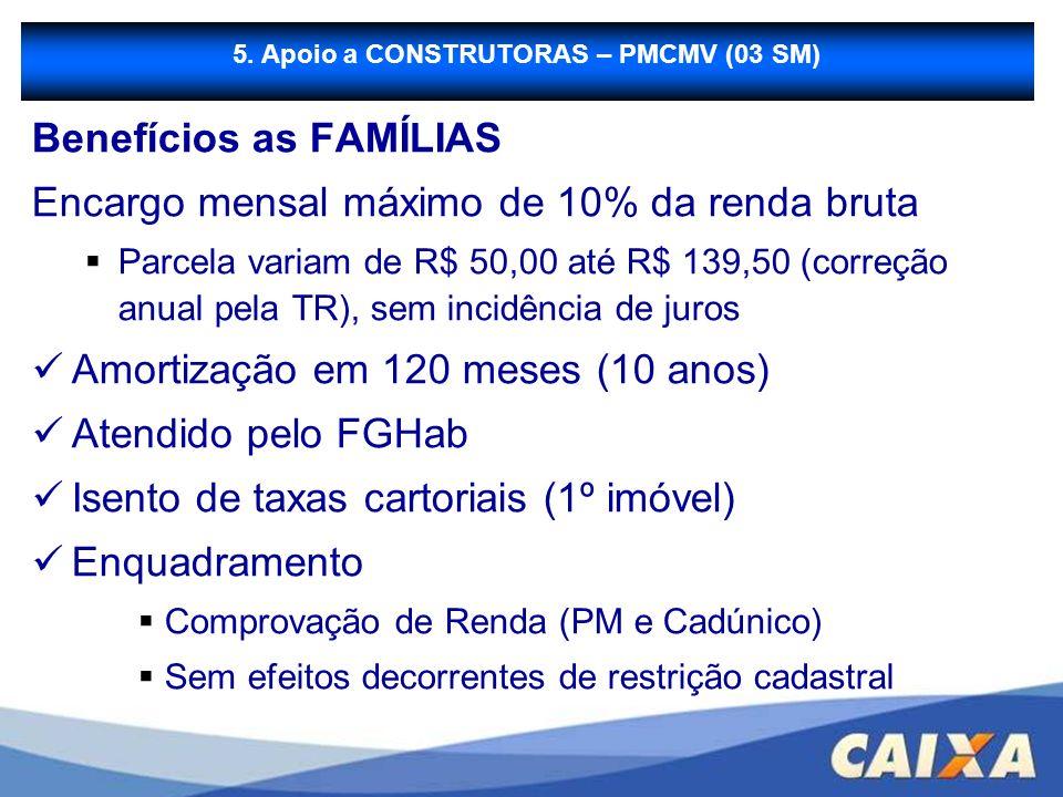 Benefícios as FAMÍLIAS Encargo mensal máximo de 10% da renda bruta Parcela variam de R$ 50,00 até R$ 139,50 (correção anual pela TR), sem incidência d