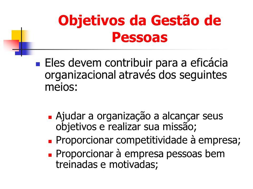 Objetivos da Gestão de Pessoas Eles devem contribuir para a eficácia organizacional através dos seguintes meios: Ajudar a organização a alcançar seus