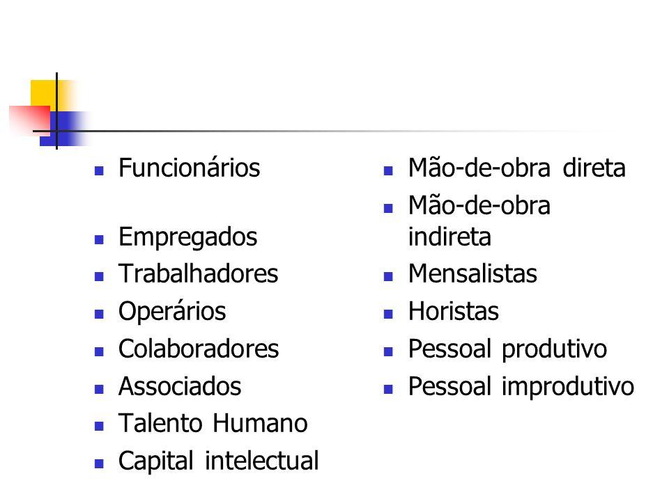 Funcionários Empregados Trabalhadores Operários Colaboradores Associados Talento Humano Capital intelectual Mão-de-obra direta Mão-de-obra indireta Me