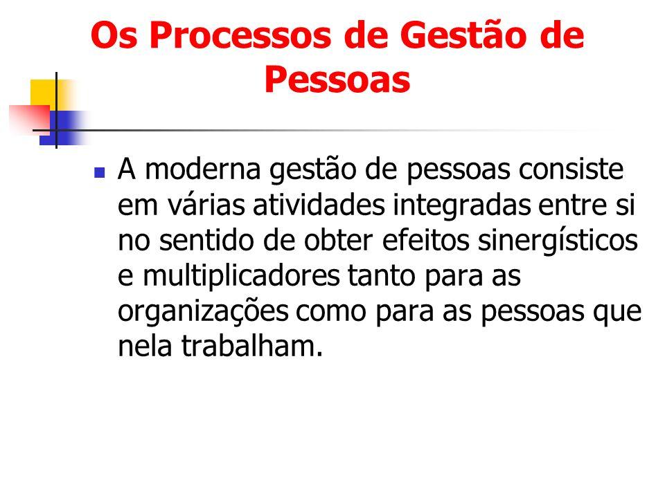 Os Processos de Gestão de Pessoas A moderna gestão de pessoas consiste em várias atividades integradas entre si no sentido de obter efeitos sinergísti