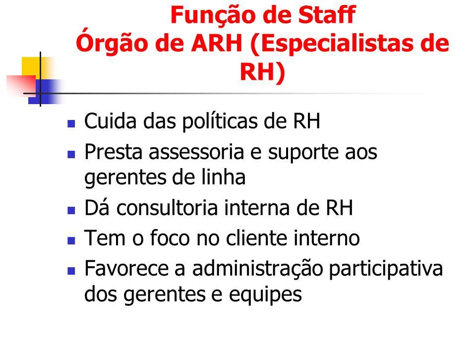 Função de Staff Órgão de ARH (Especialistas de RH) Cuida das políticas de RH Presta assessoria e suporte aos gerentes de linha Dá consultoria interna