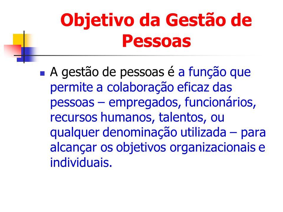 Objetivo da Gestão de Pessoas A gestão de pessoas é a função que permite a colaboração eficaz das pessoas – empregados, funcionários, recursos humanos