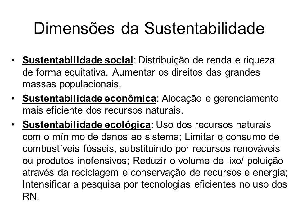 Dimensões da Sustentabilidade Sustentabilidade social: Distribuição de renda e riqueza de forma equitativa. Aumentar os direitos das grandes massas po