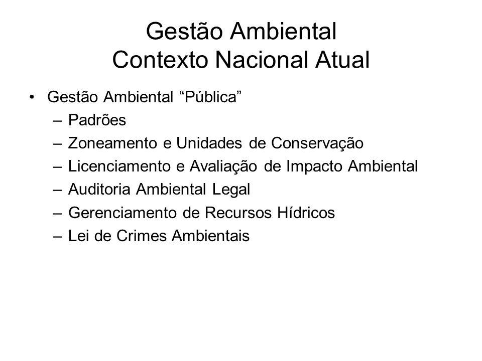 Gestão Ambiental Contexto Nacional Atual Gestão Ambiental Pública –Padrões –Zoneamento e Unidades de Conservação –Licenciamento e Avaliação de Impacto