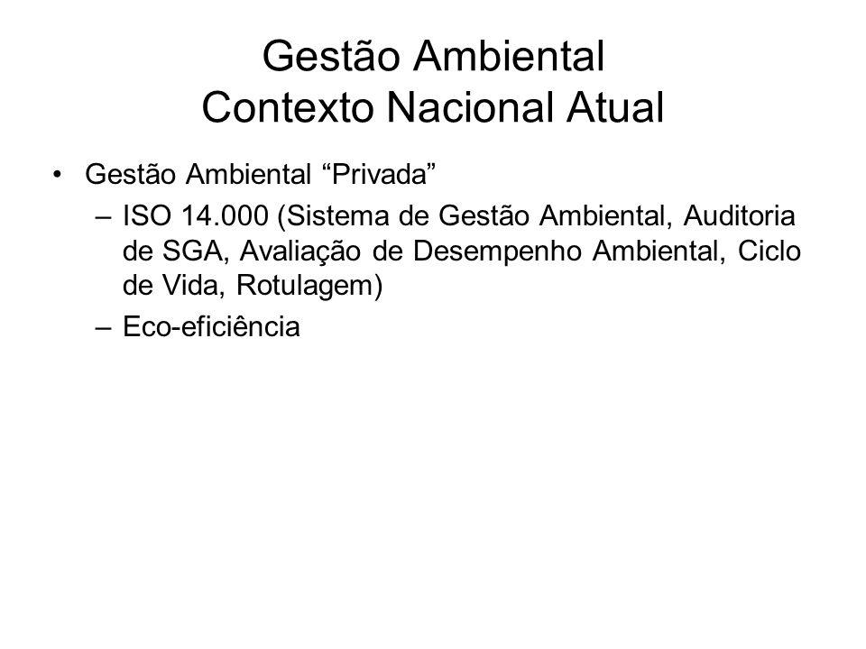 Gestão Ambiental Contexto Nacional Atual Gestão Ambiental Privada –ISO 14.000 (Sistema de Gestão Ambiental, Auditoria de SGA, Avaliação de Desempenho