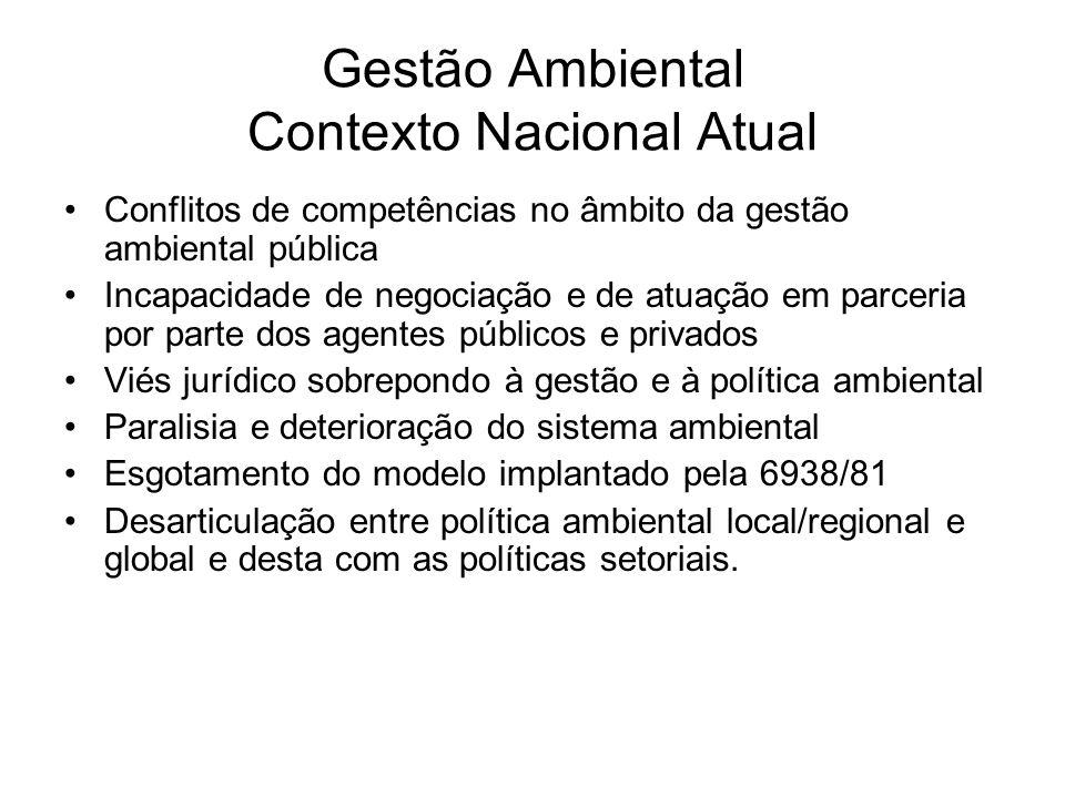 Gestão Ambiental Contexto Nacional Atual Conflitos de competências no âmbito da gestão ambiental pública Incapacidade de negociação e de atuação em pa