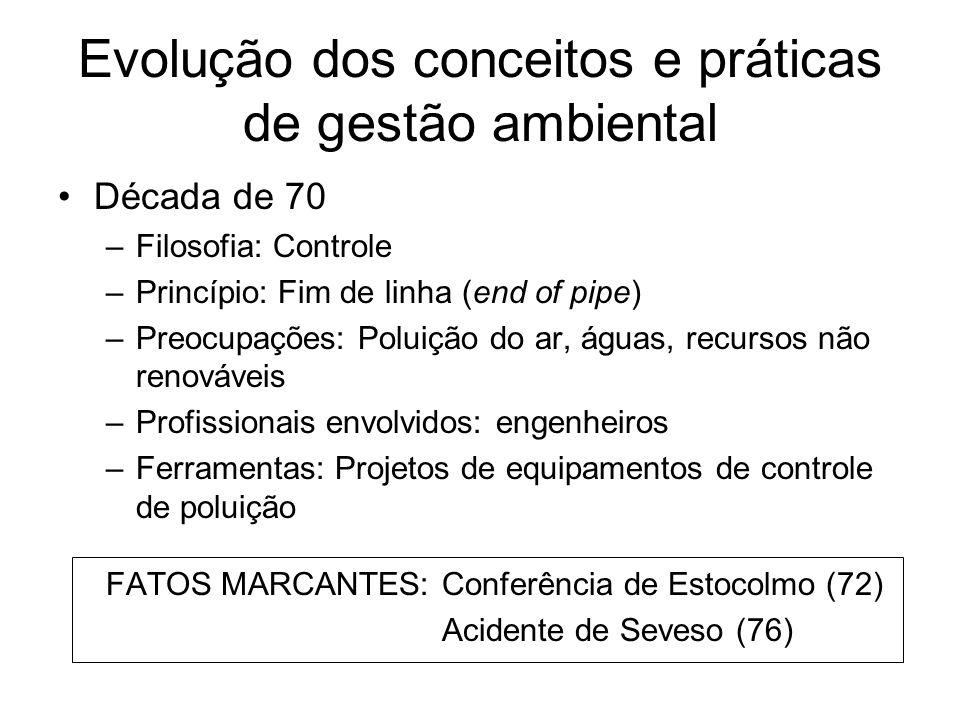 Evolução dos conceitos e práticas de gestão ambiental Década de 70 –Filosofia: Controle –Princípio: Fim de linha (end of pipe) –Preocupações: Poluição